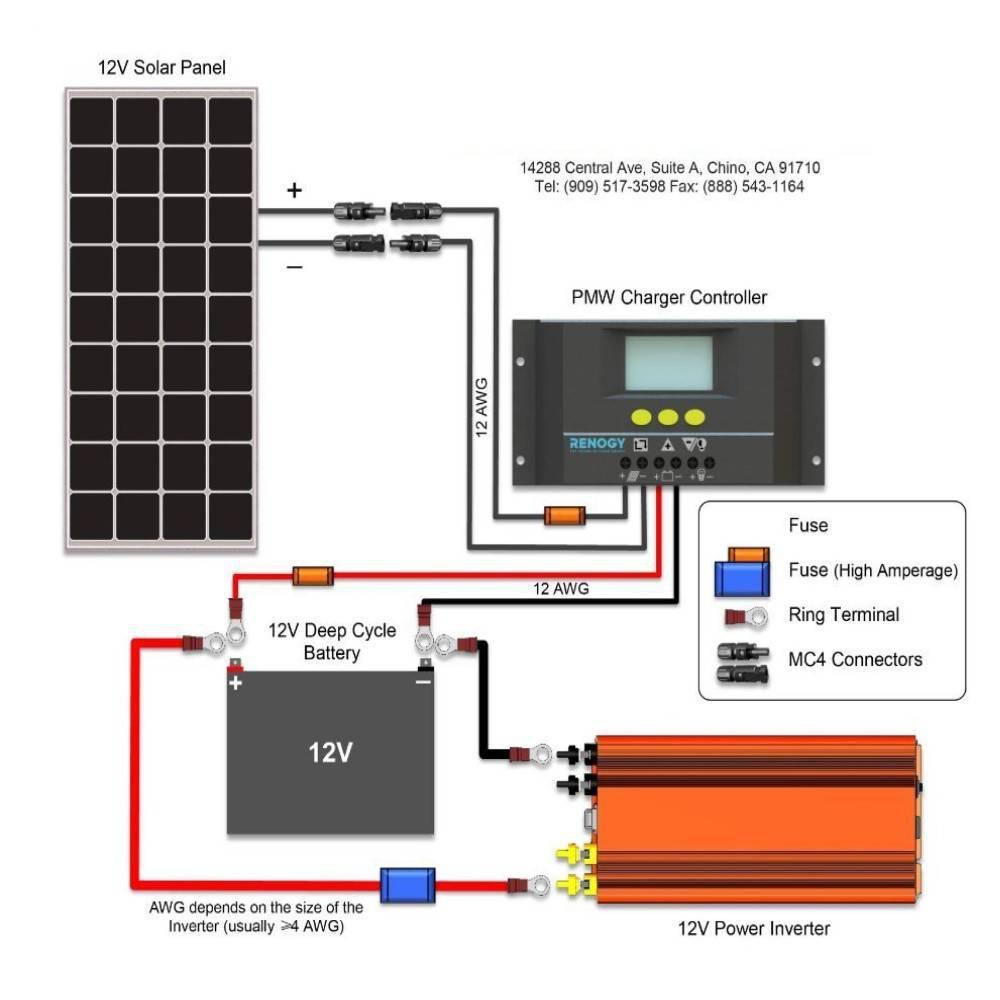 Φωτοβολταϊκό Πάνελ 15W 12V RNG-15P - Sfyri.gr - Ηλεκτρονικό Πολυκατάστημα