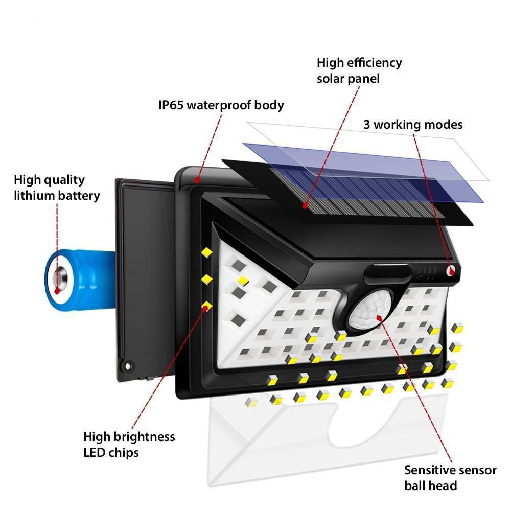 Ηλιακό Φωτιστικό Κήπου Led με Ανιχνευτή Κίνησης FOYU SJ19-9