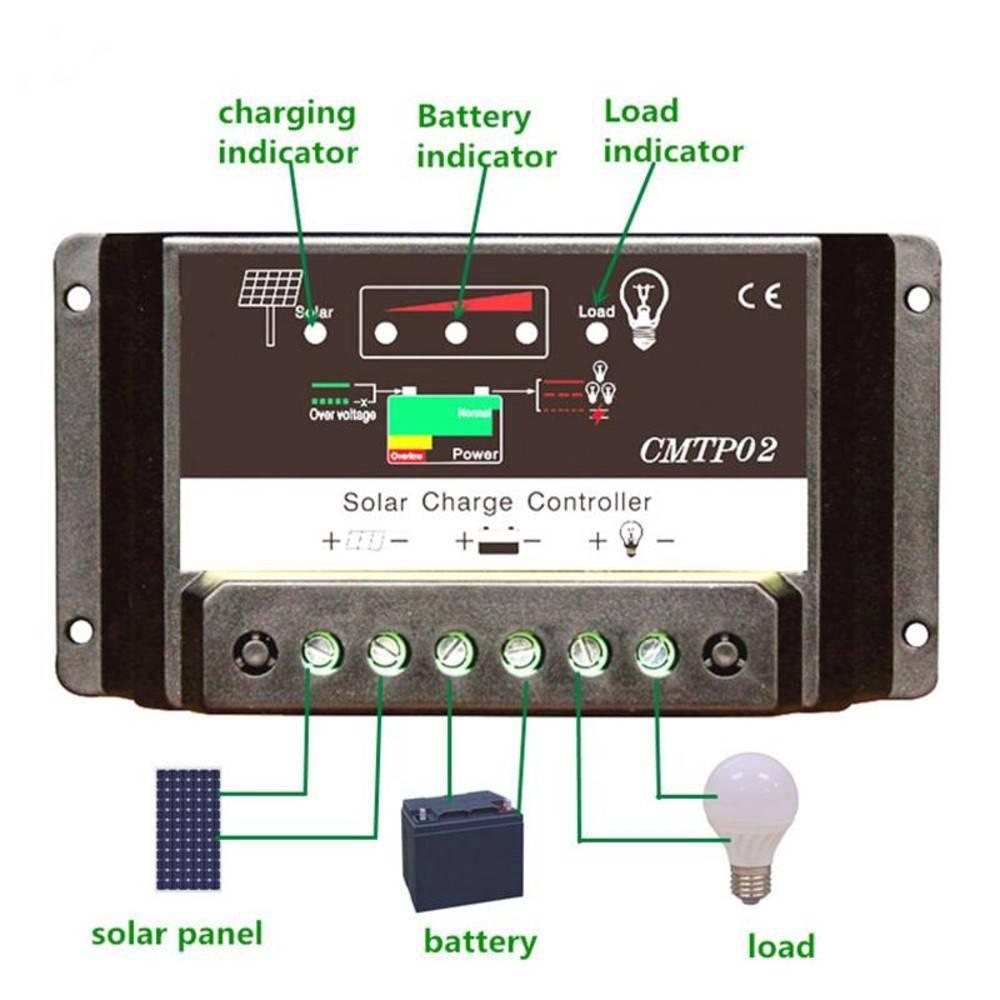 Ρυθμιστής Φόρτισης 10Ah CMTP2